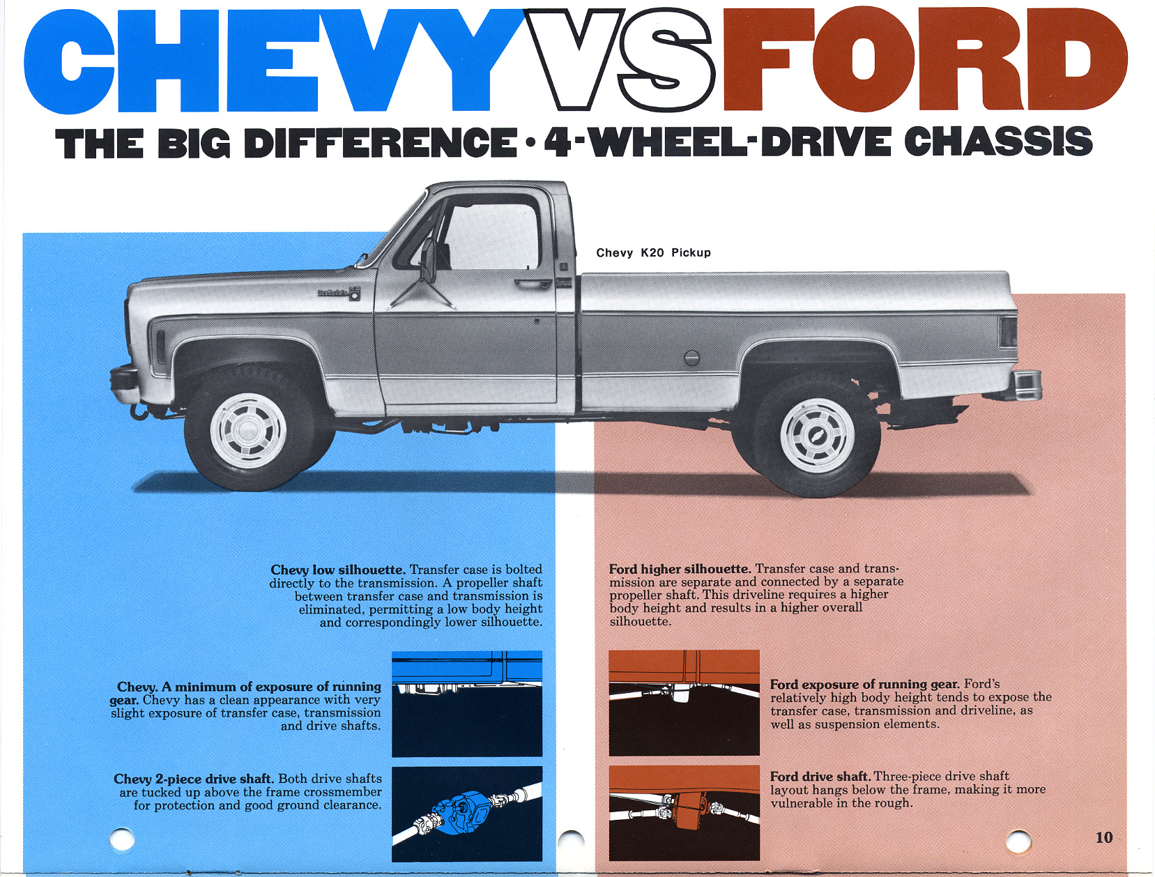 chevy vs ford The 2018 detroit auto show has big news for trucks, including the new chevy silverado, ram 1500, and ford ranger see how they compare.