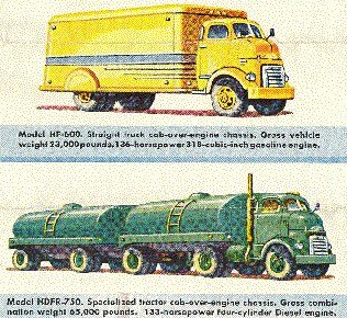 [Image: 1949gmchf-series.jpg]