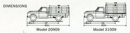 [Image: 1967chevroletstakes.jpg]